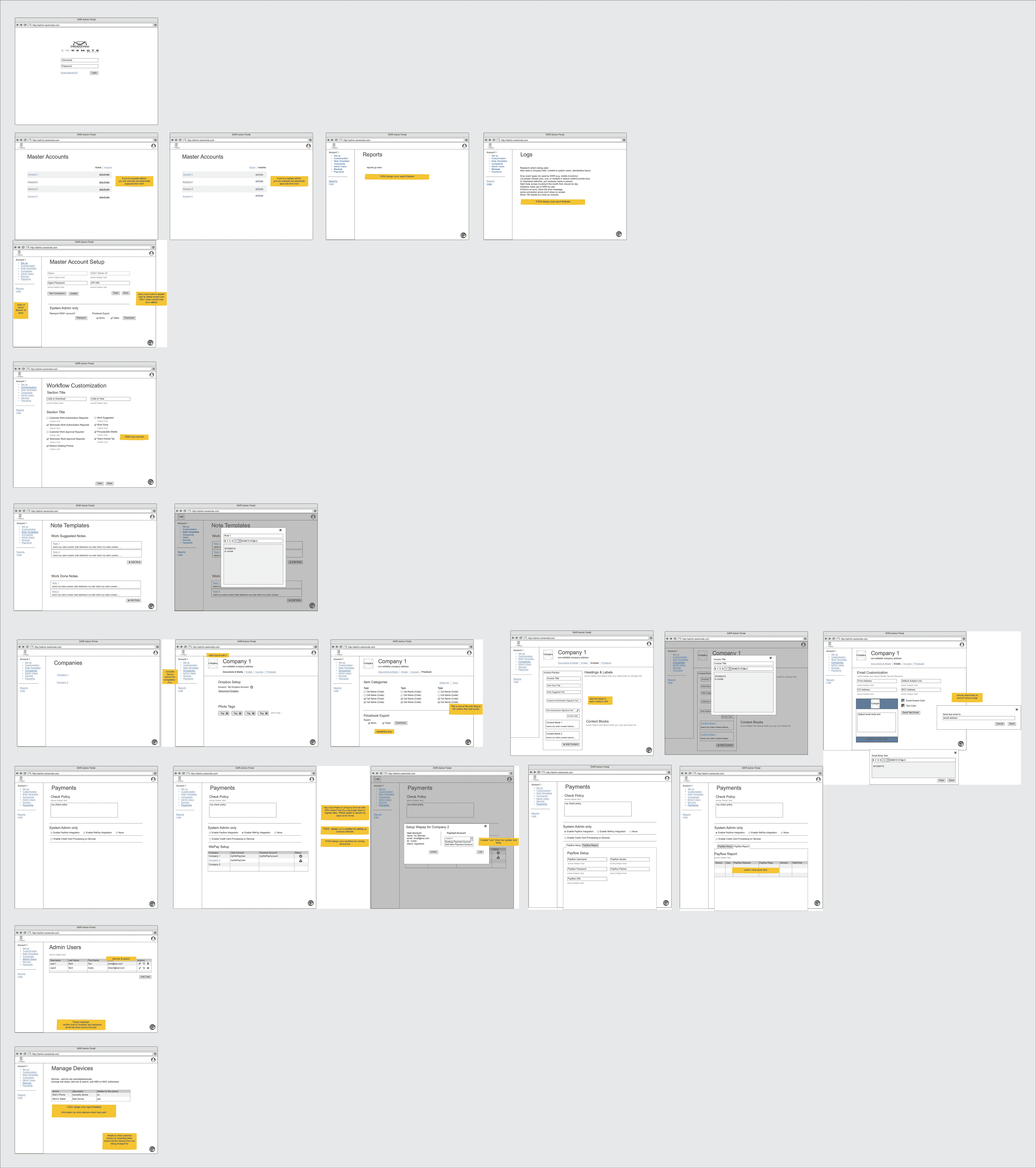 wireframes of the SWR SRS admin site